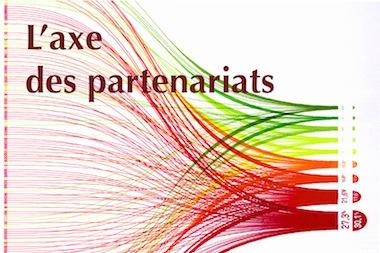 Mediation, Axe des partenariats